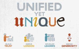 unuque